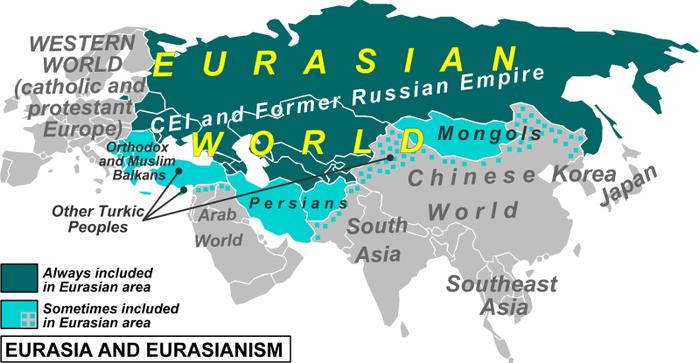 Eurasisme et géopolitique
