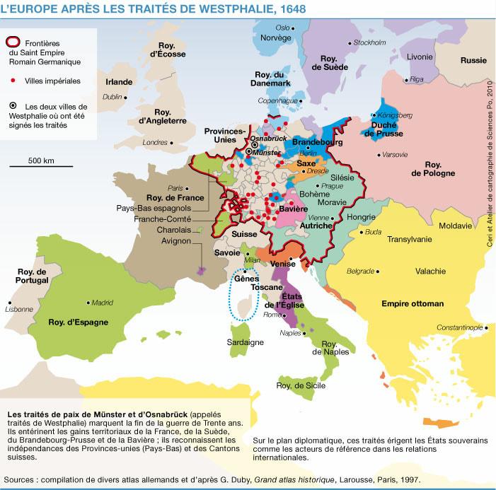 Europe et relations internationales