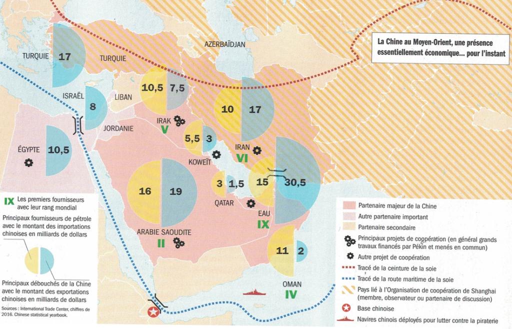 Carte de la présence chinoise au Moyen-Orient