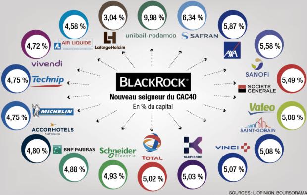 BlackRock et CAC40