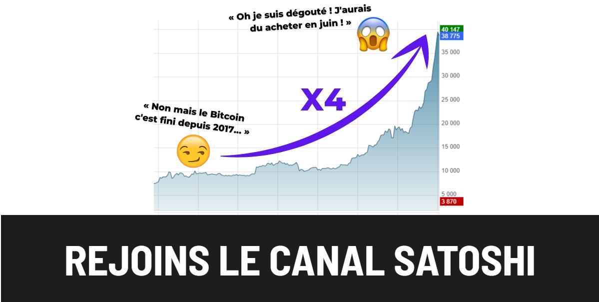 Bitcoin : signaux sur les cryptomonnaies