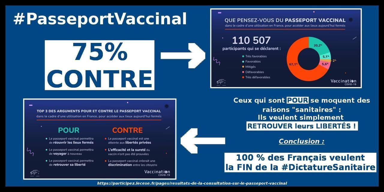Pourquoi refuser le passeport vaccinal ?