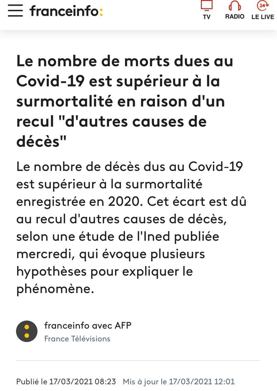 Surmortalité du covid-19
